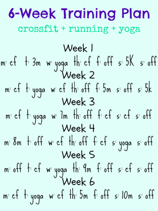My 6-Week CrossFit-Running-Yoga Training Plan - Carrots 'N' Cake