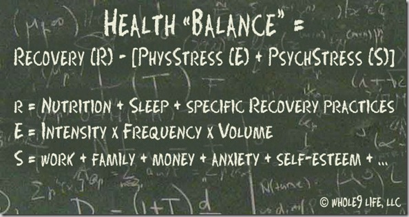 Health-Equation