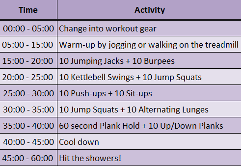 60_minute_gym_workout