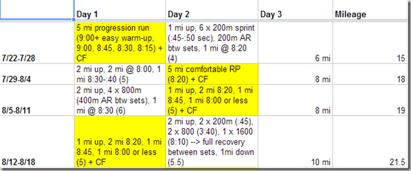 crossfit_half_marathon_training_plan