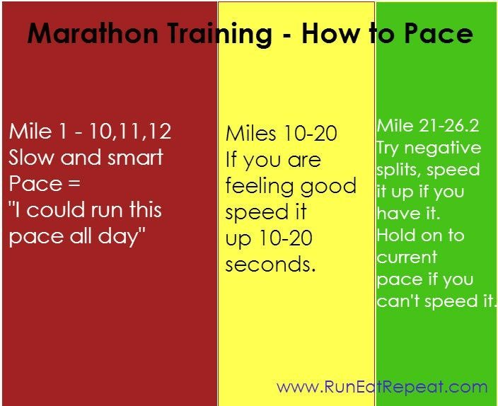 marathon training how to pace yourself