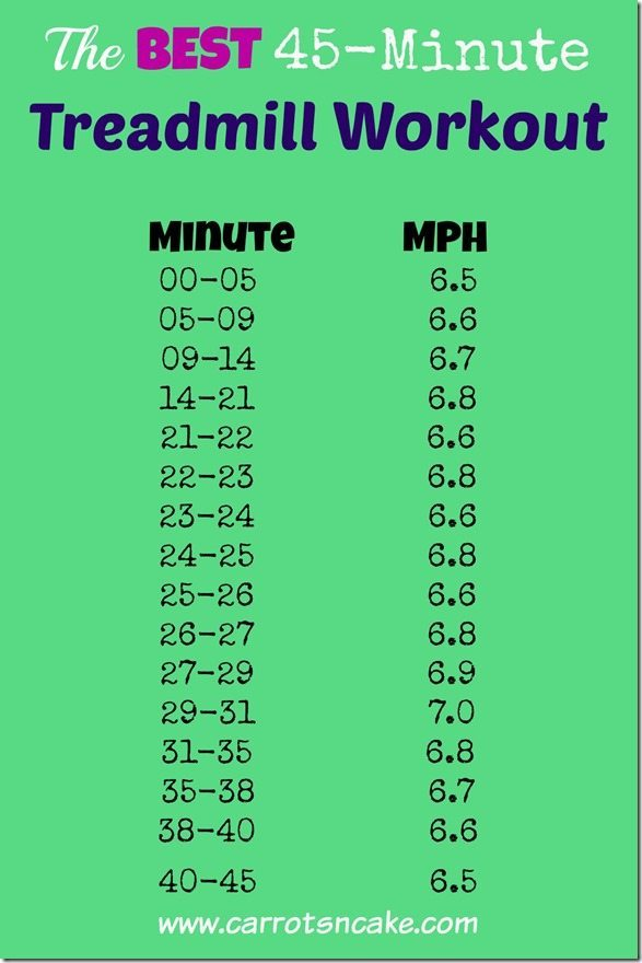 The Best 45-Minute Treadmill Workout