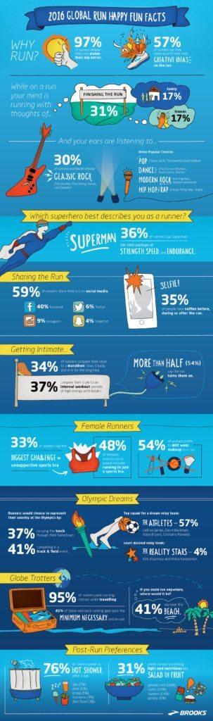16-52-0273_Run_Happy_Survey_Infographic_150dpi-01
