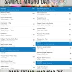 Sample Macro Diet Meal Plan