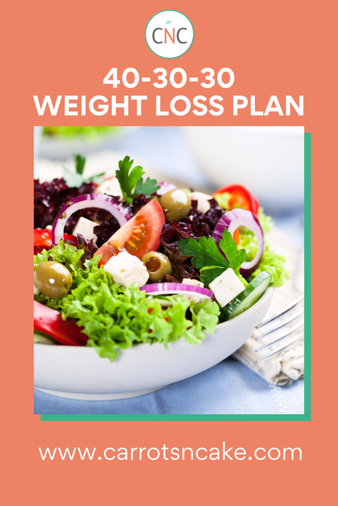 40-30-30 Weight Loss Plan